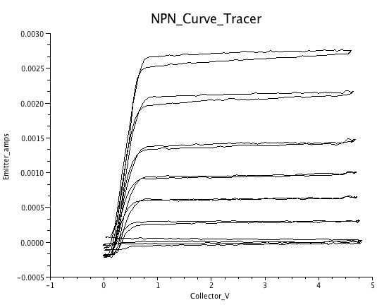 ../../LapTop_CurveTracer/HandlingWaveforms/NPN_curve.png